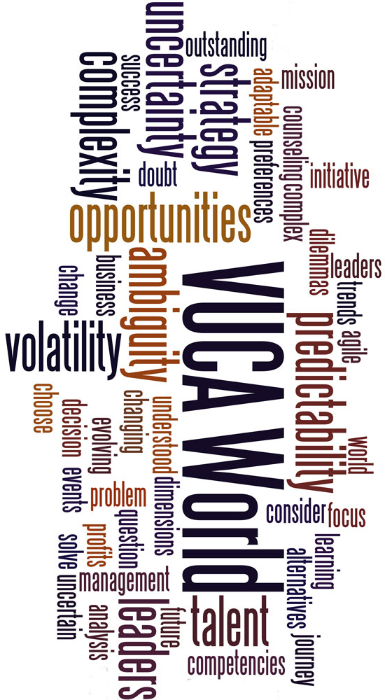 A VUCA World word cloud